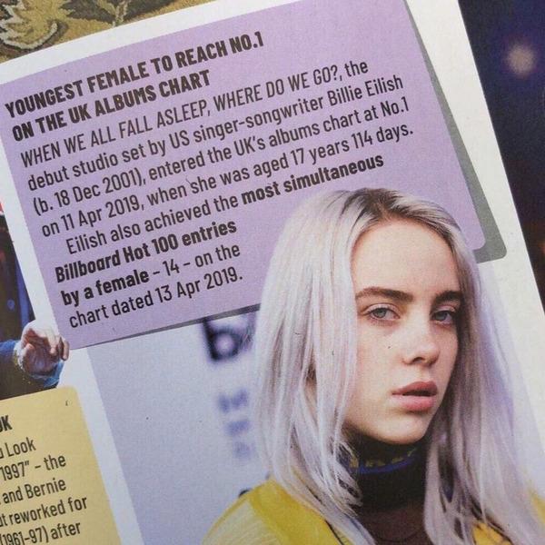 Billie Eilish попала в книгу рекордов Гиннеса