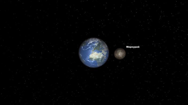 Сравнение Земли и других планет Солнечной системы